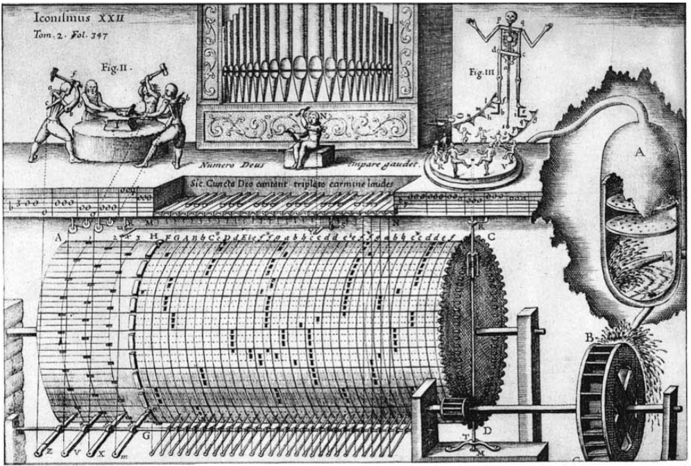 Kircher's Musurgia universalis (1650). From Siegfried Zielinski's Deep Timeo of Media (MIT, 2006)